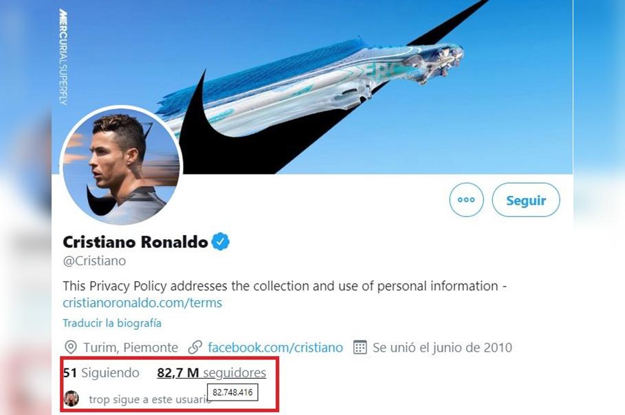 Por cada tuit Cristiano Ronaldo recibe 800 mil euros